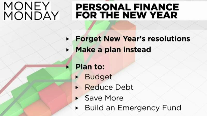Money Monday: Personal finance tips for the new year