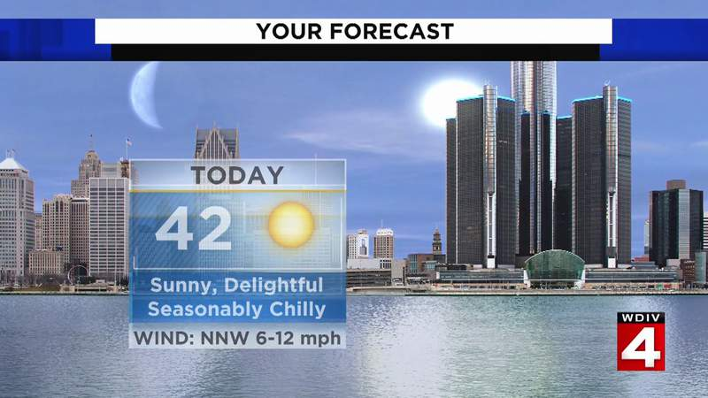 Metro Detroit weather: Sunny and seasonably chilly Sunday
