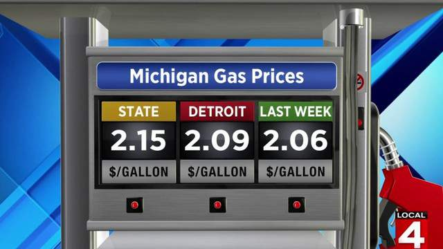 Gas prices in Michigan are back on the rise, after declining an average total of 11 cents in 10 days.