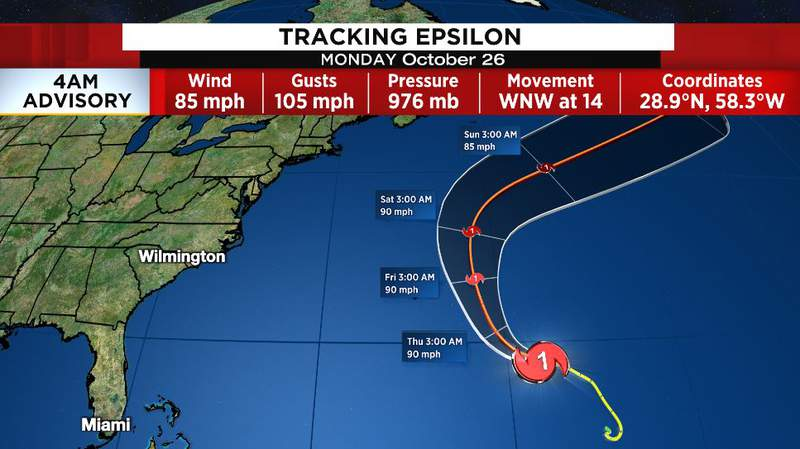 Epsilon will track close to Bermuda Thursday night, but is not expected to directly impact any land masses.