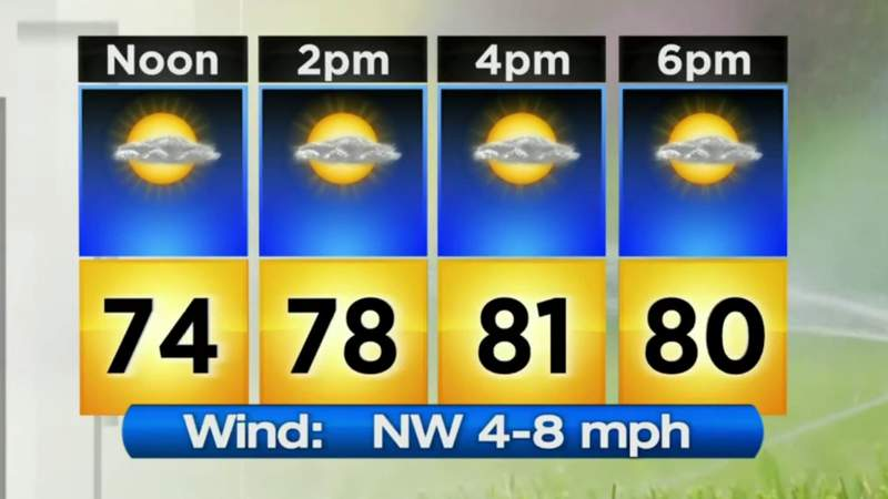 Metro Detroit weather brief for July 13, 2020 -- noon update