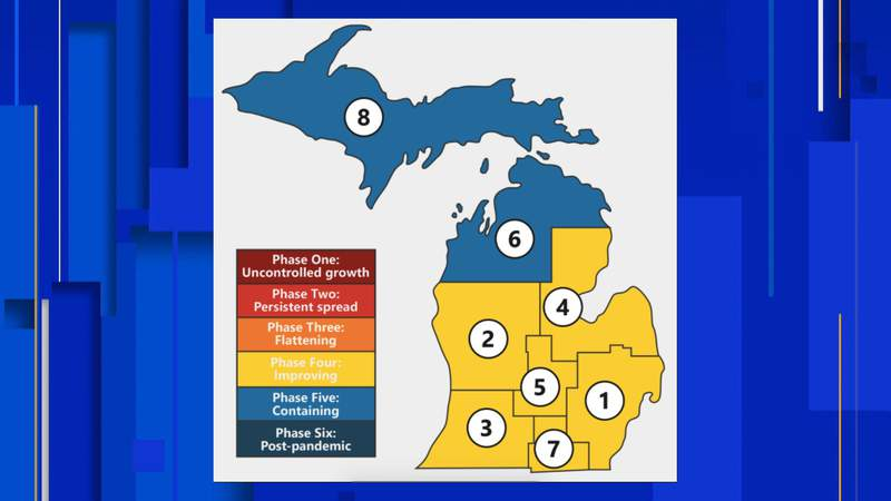 The MI Safe Start Map, divided into the state's eight regions, as of Sept. 16, 2020.