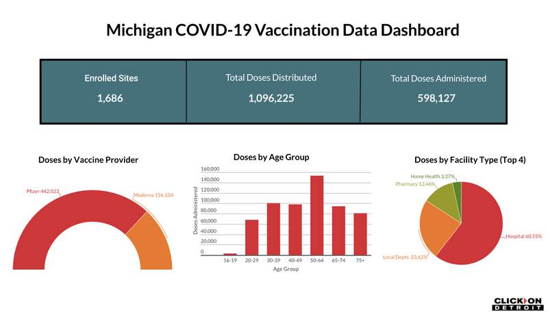 COVID-19 vaccine data as of Jan. 21, 2021.