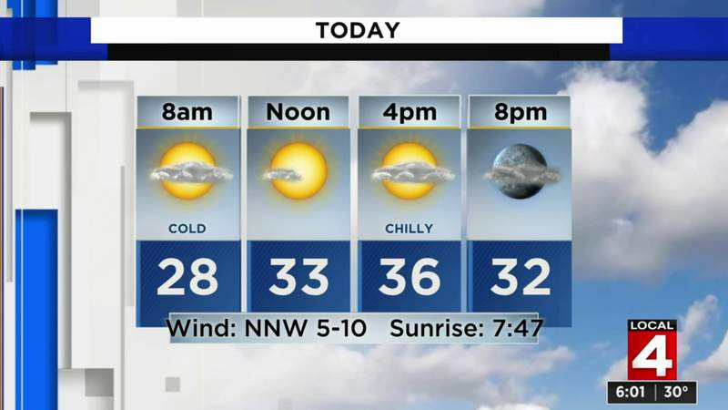 Metro Detroit weather: Colder Saturday with more sun