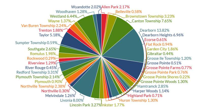 Wayne County COVID-19 cases as of March 14, 2021