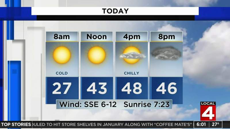 Metro Detroit weather: High wind watch issued for Metro Detroit