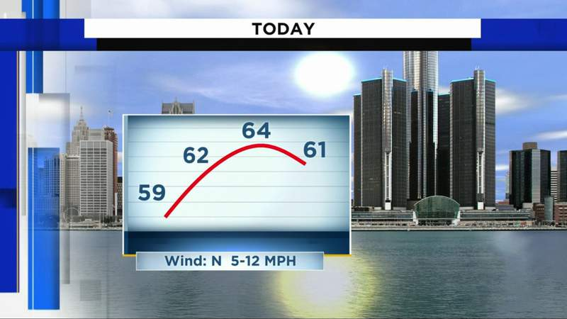 Metro Detroit weather: Chilly start with sunny 60s later, May 12, 2021, noon update