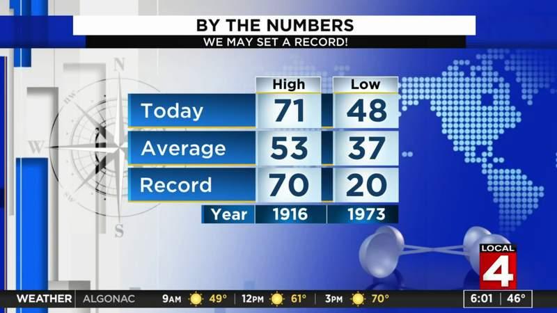 Metro Detroit weather: Record breaking temperatures expected Saturday