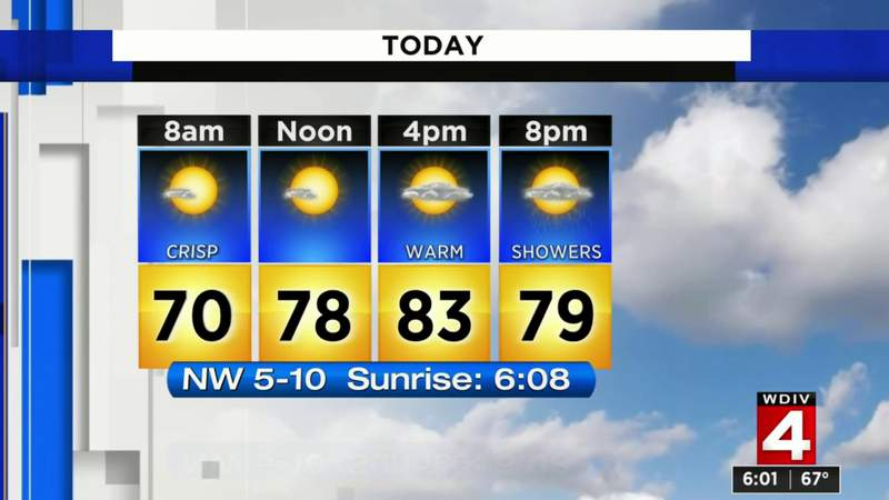 Metro Detroit weather: Highs in the low 80s Sunday