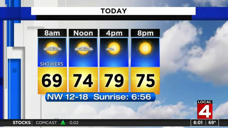 Metro Detroit weather: Highs in the 70s Saturday