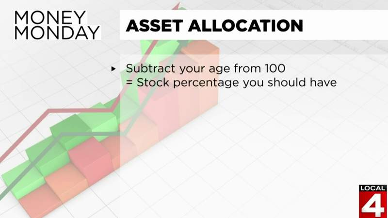 Asset allocation: What you need to know
