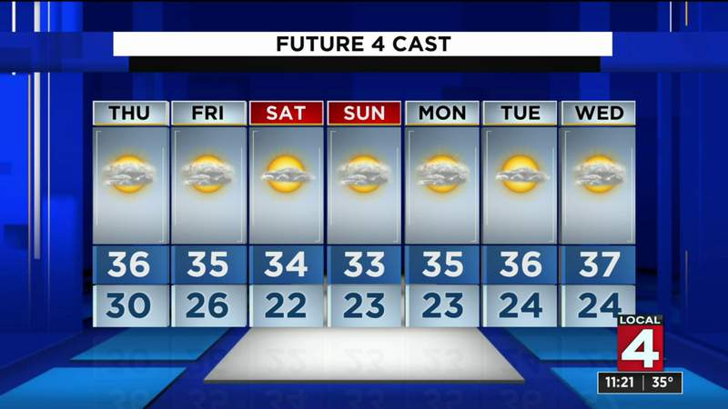 Metro Detroit weather forecast for Jan. 6, 2021 -- 11p.m. update
