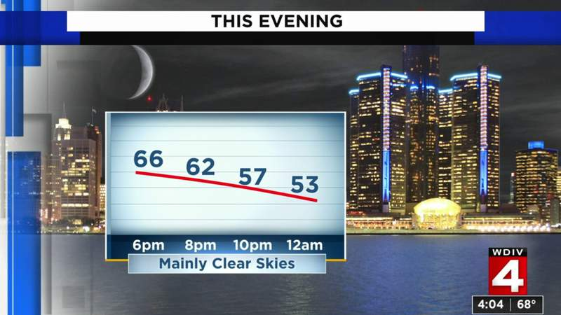 Metro Detroit weather forecast: Lows in the 50s Monday night