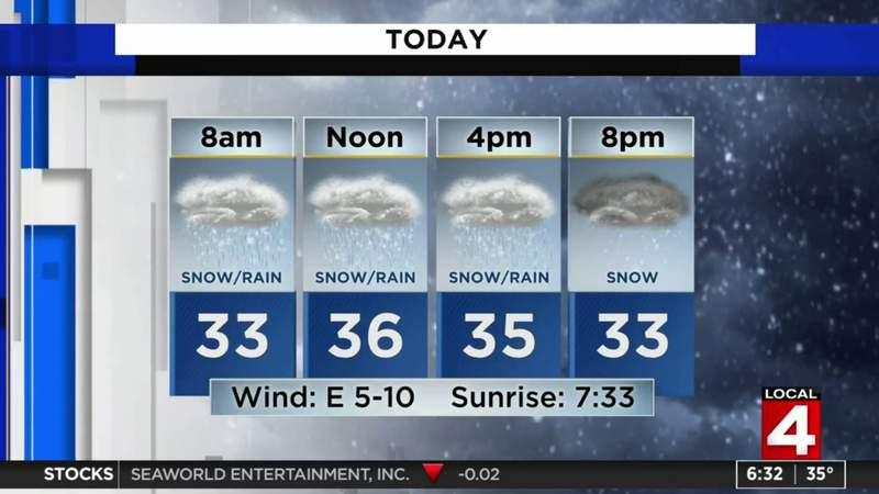 Metro Detroit weather: Snow and rain in Sunday's forecast