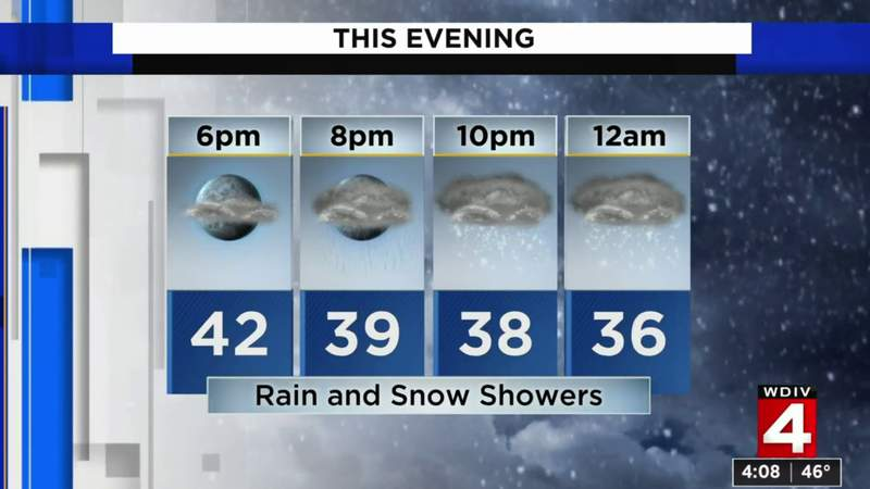 Metro Detroit weather: Chilly Monday night with lows in the high 30s