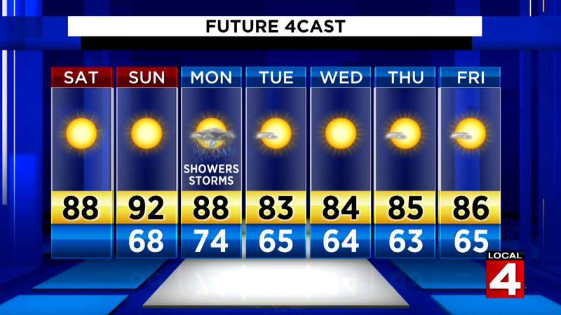 Metro Detroit weather forecast: Storms approach near end of weekend