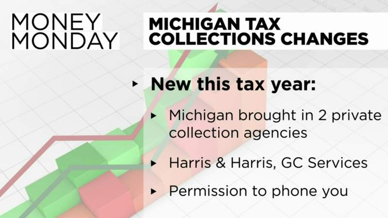 GF Default - Money Monday: Changes in Michigan tax collections
