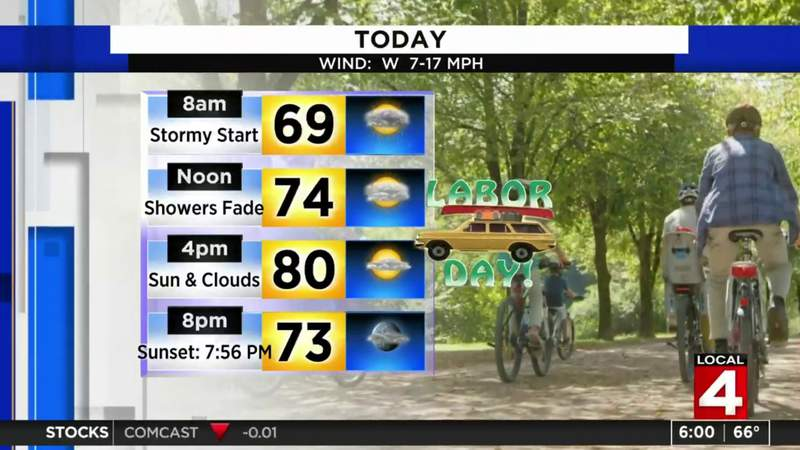 Metro Detroit weather forecast: Sunny and cloudy Monday afternoon