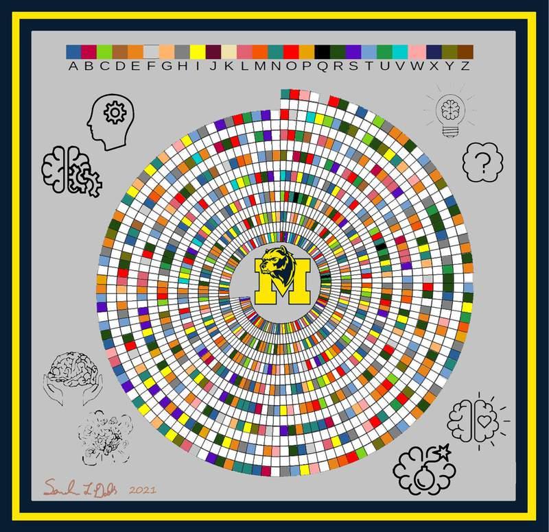 """MIchigan fight for brain health"" by artist Sandy Dodes."