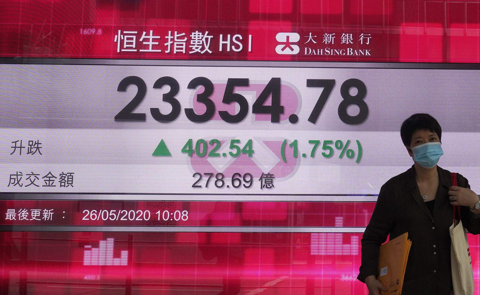 Asian shares up as recovery hopes overshadow virus...