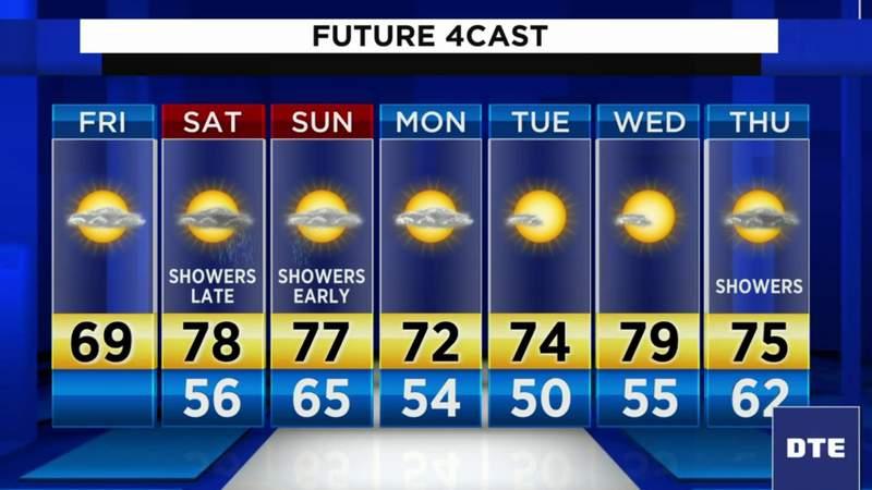 Metro Detroit weather forecast for Sept. 11, 2020 -- morning update