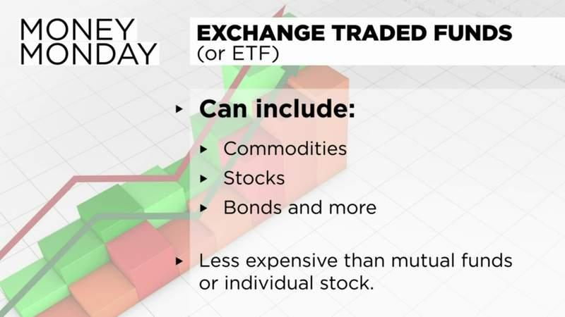 GF Default - Money Monday: Exchange Traded Funds