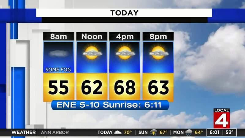 Metro Detroit weather: Warm Saturday with sunshine