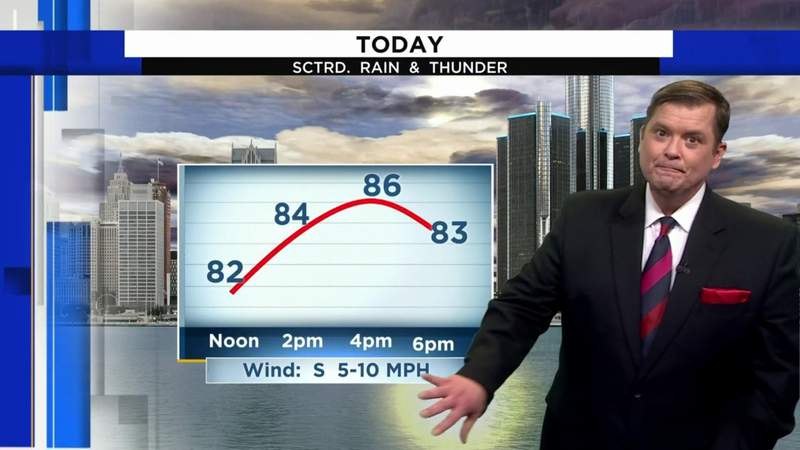 Metro Detroit weather: More mugginess with pop-up showers, storms possible, 6/8/21, noon update