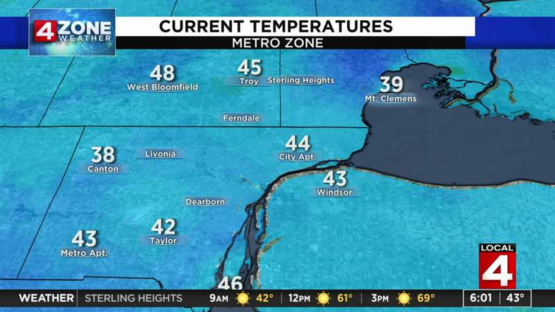 Metro Detroit weather: Another unusually nice fall day
